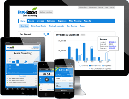 About Freshbooks Payroll