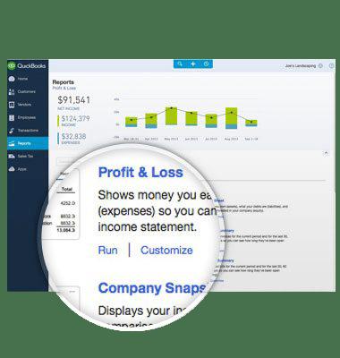 Profit and loss charts